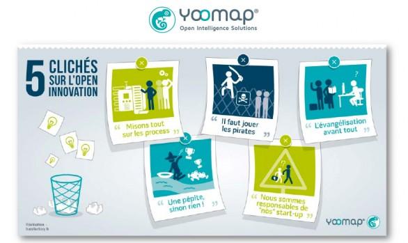 Le blog <br />de l'open innovation