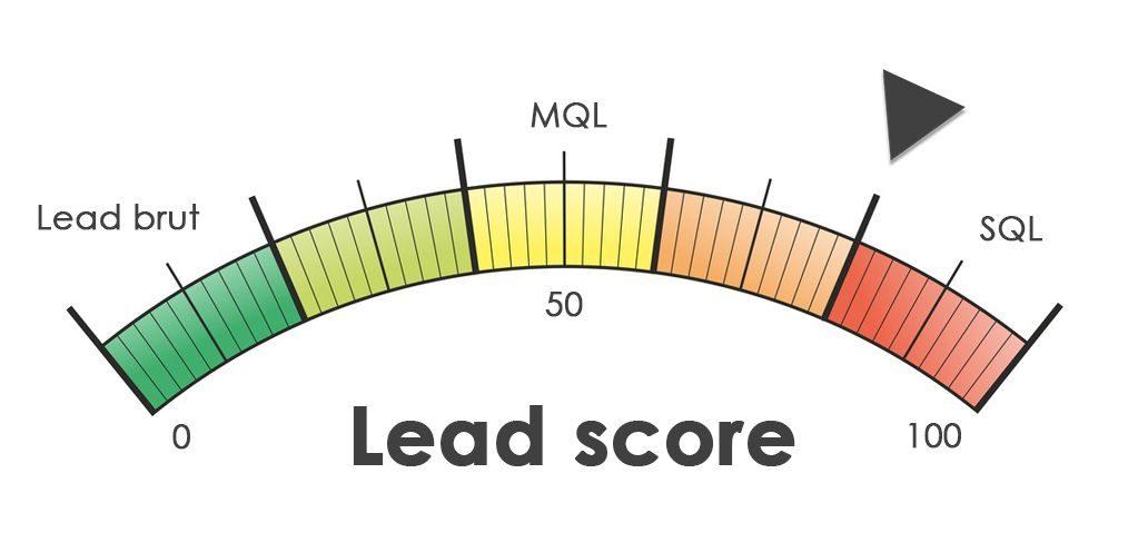 Lead scoring : 6 étapes pour mieux prioriser votre action commerciale par agence Okédito